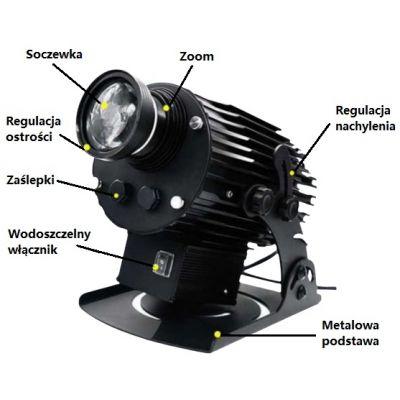 LED Projektor Logo LOG40W4IP Greenie 40W wodoodporny wyświetlający 4 loga
