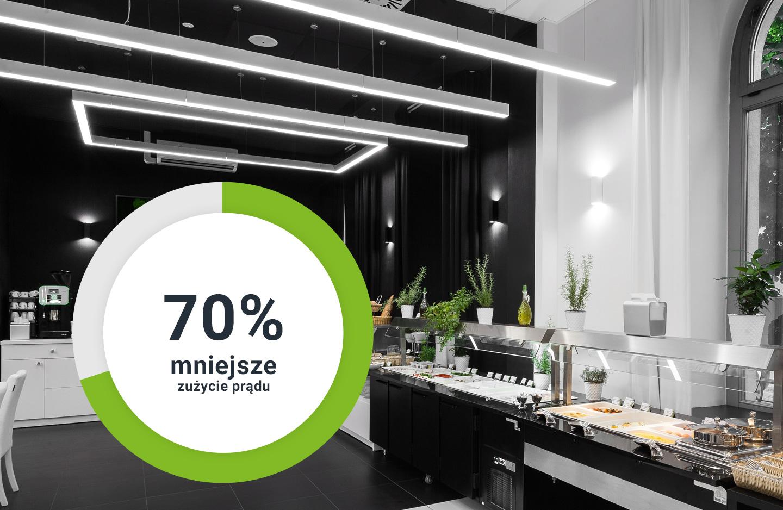 Zaoszczędzono 70 - 80 % energii elektrycznej
